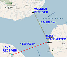 Links from Maui to Molokai and Lanai (Hawaii)